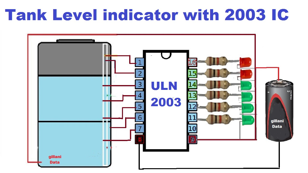 Water Tank Level Indicator
