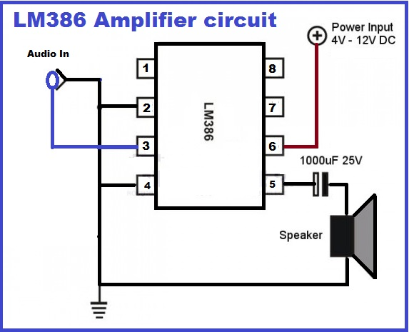 Amplifier circuit using LM386