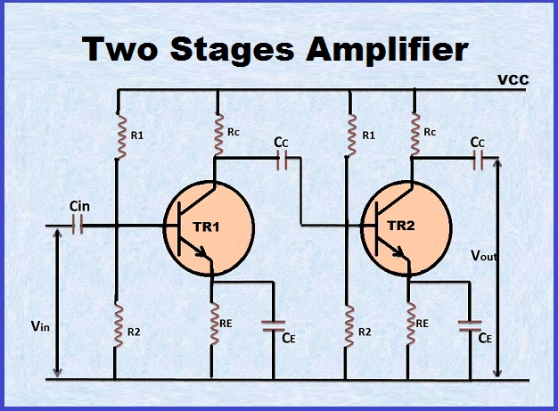 Class A power amplifier circuit