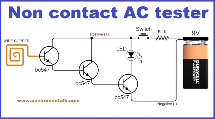 non connact ac test
