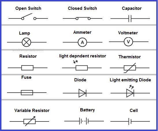 Electrical circuits symbols used in electrical circuits