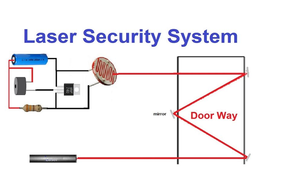 laser light security systme