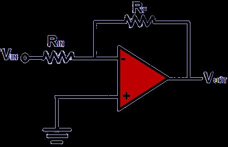 Inverting op amplifier