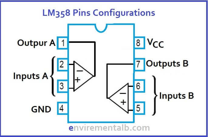 Pins configurations of LM358 ic