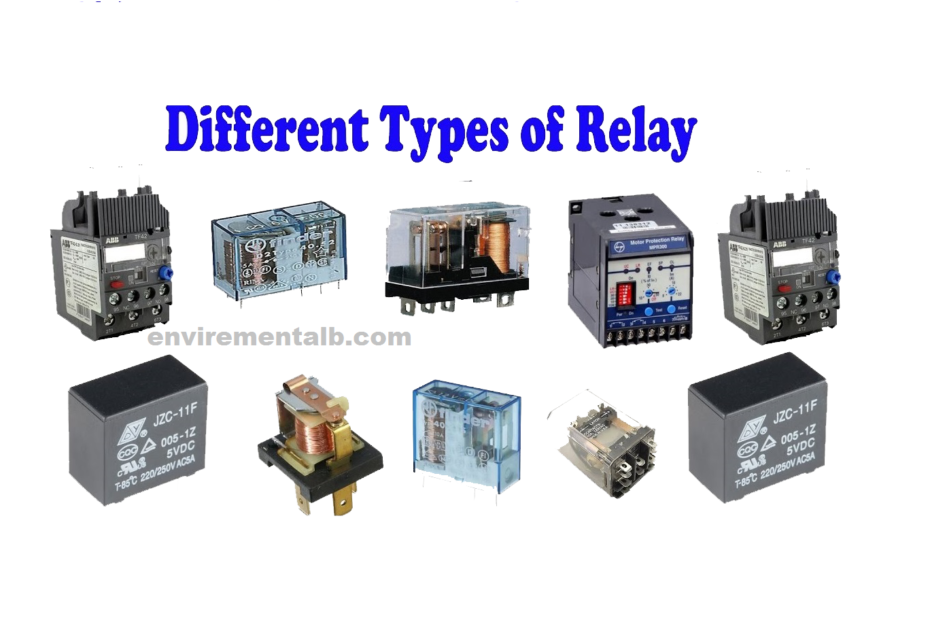 Relay and types of relay