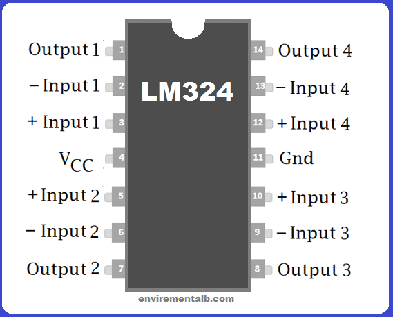 LM324 Amplifier IC