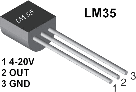 LM35 Pin configuration