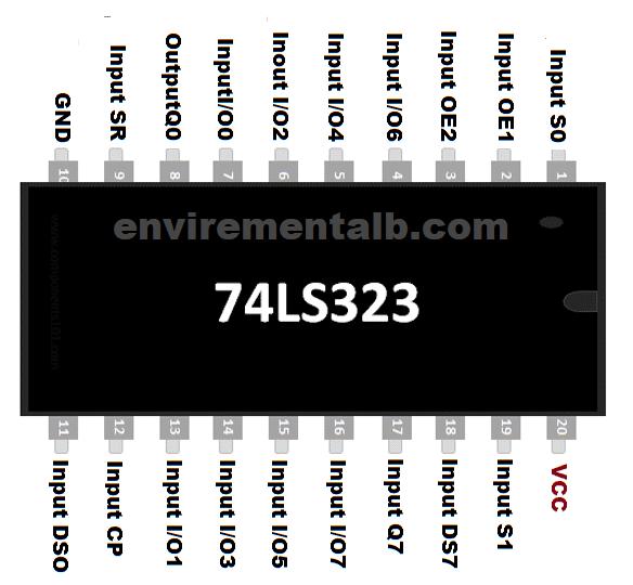 SN74LS323 Pinout