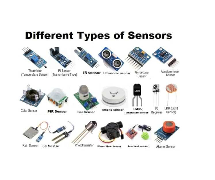 sensors and types of sensors
