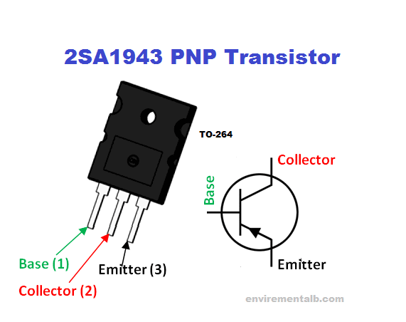 2SA1943 PNP Transistor pinout,Features and Applications