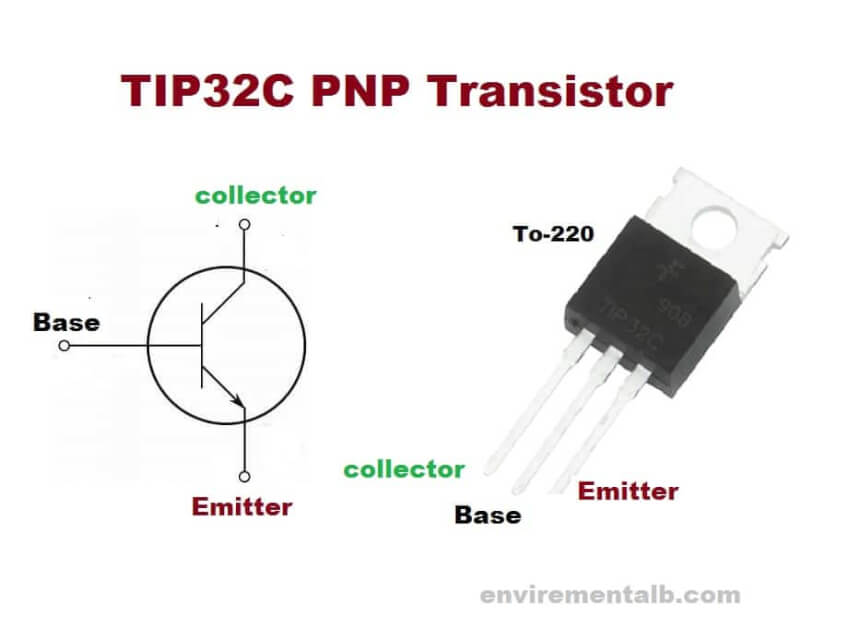 TIP32C - PNP Power Transistor Features & Applications