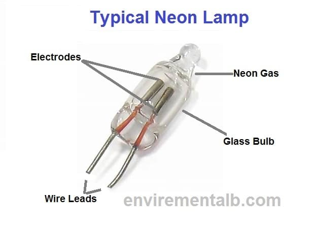 Neon lamp working