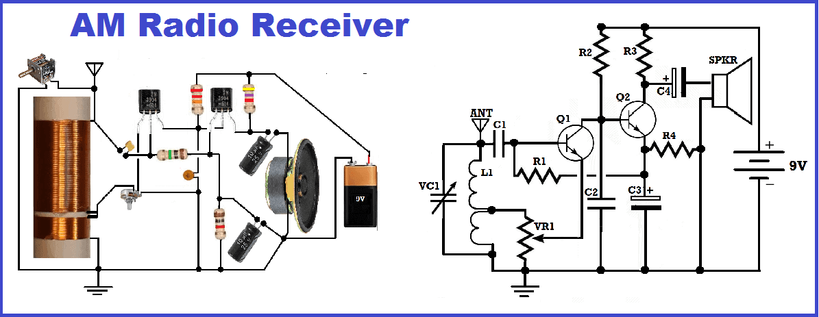 Simple AM Radio Receiver Circuit